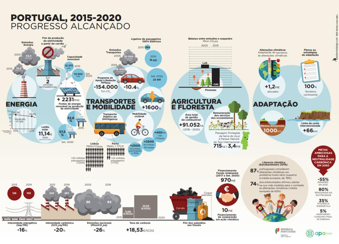 acordo_paris_acoes_climatica_ministerio_ambiente_clima_desflorestacao